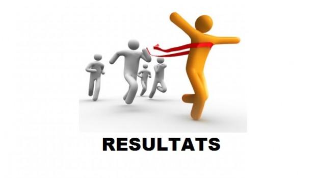 Resultats fr 620x349 1